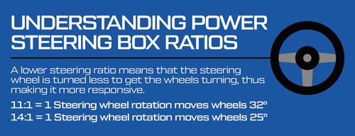 Understanding Power Steering Box Ratios